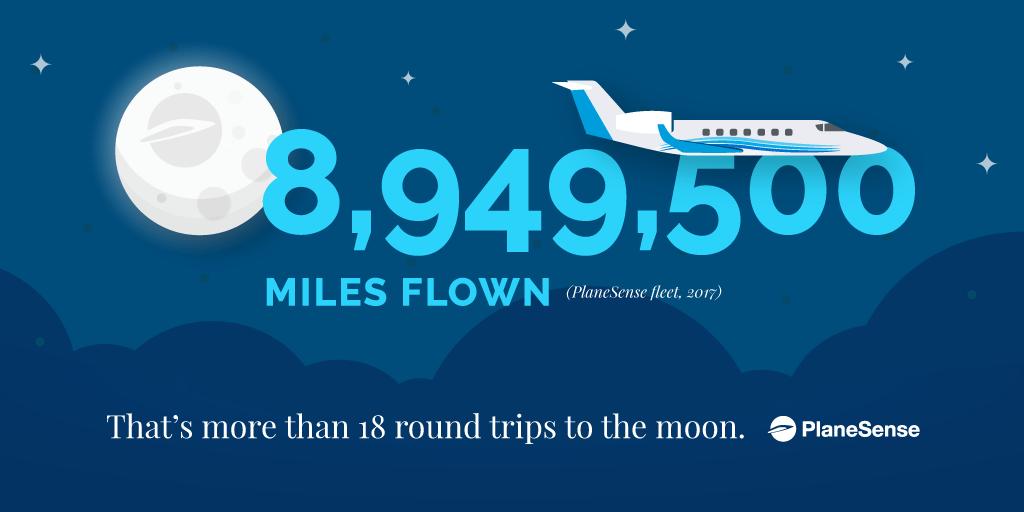 PlaneSense Infographic